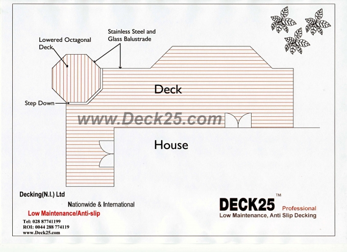 decking plan overview